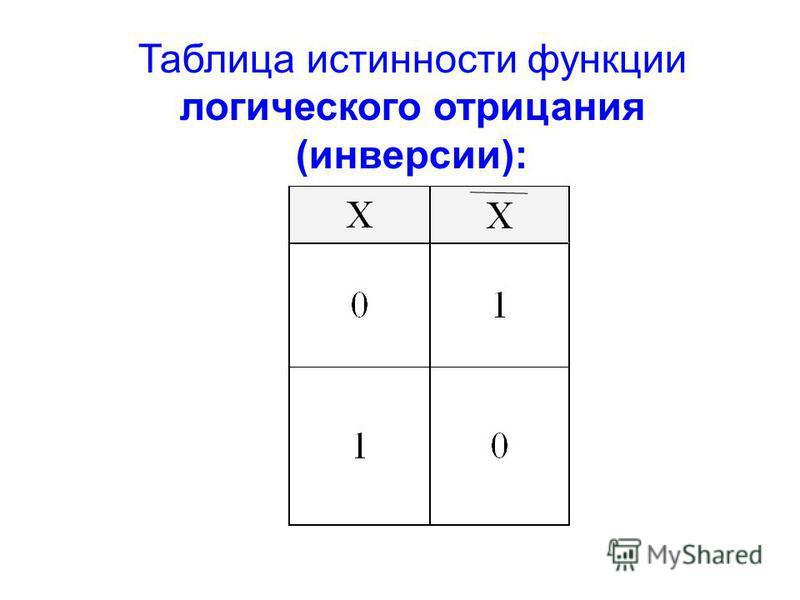 Таблица истинности функции логического отрицания (инверсии):