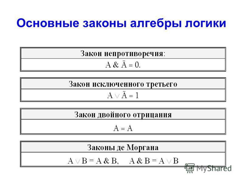 Основные законы алгебры логики