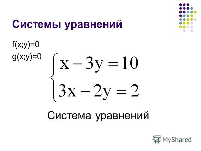 Системы уравнений f(x;y)=0 g(x;y)=0 Система уравнений