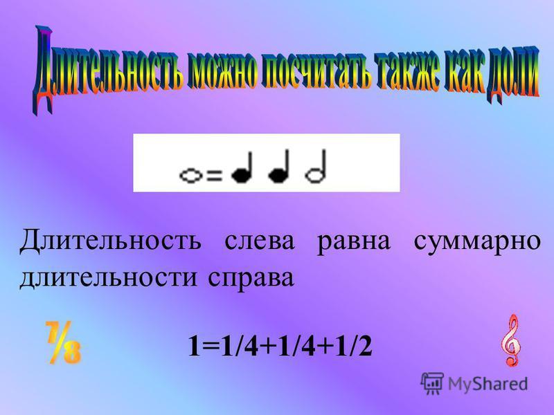 Длительность слева равна суммарно длительности справа 1=1/4+1/4+1/2