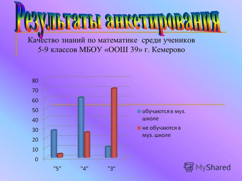 Качество знаний по математике среди учеников 5-9 классов МБОУ «ООШ 39» г. Кемерово