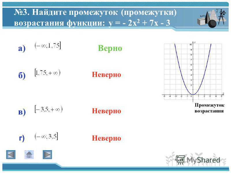 2. Найдите нули функции: у = - 9 х + 7 х 2 Верно Неверно а) г) в) б) Неверно