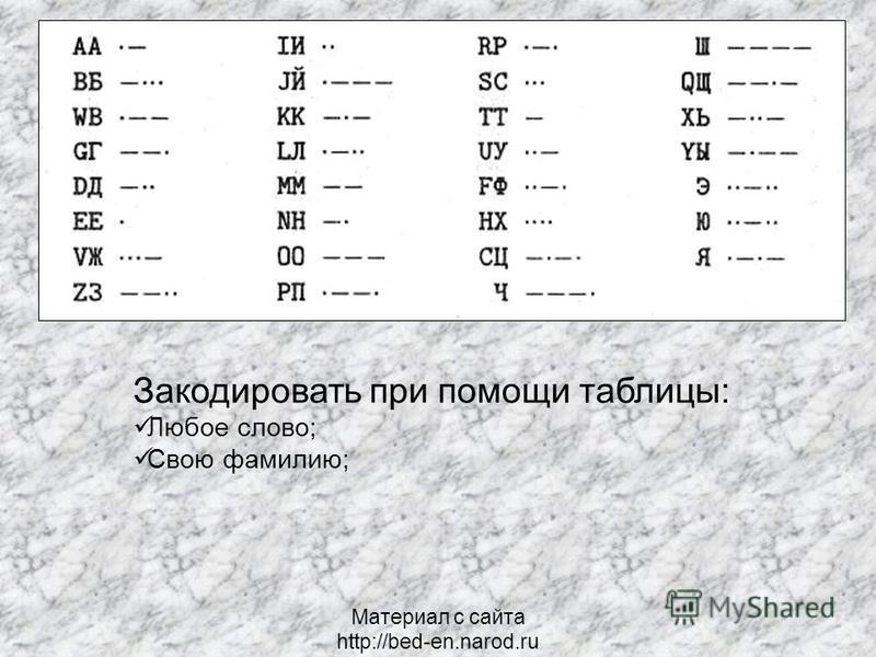 Материал с сайта http://bed-en.narod.ru Закодировать при помощи таблицы: Любое слово; Свою фамилию;