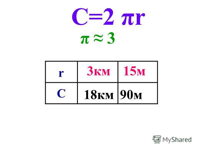 π 3,14 2 см С= πd 6,28 см 10 м 31,4 м d C