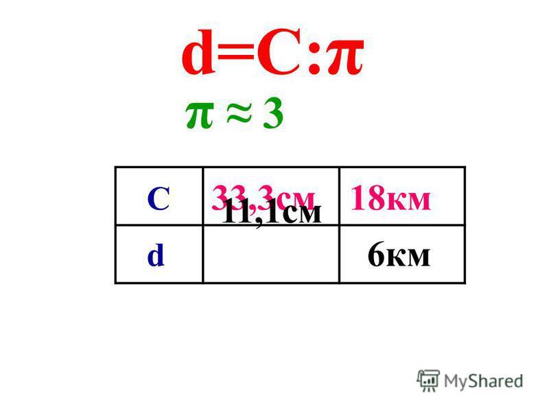 π 3 15 м С=2 πr 90 м 3 км 18 км r C