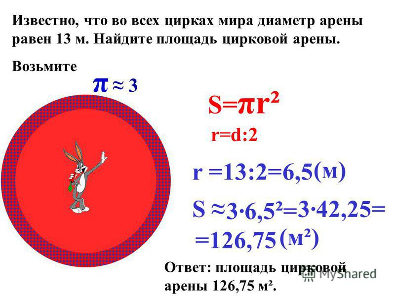 π 3 4 см S=πr² 48 см² 5 дм 75 дм² 10 м 300 м² 1 м 1 м 3 м² r S