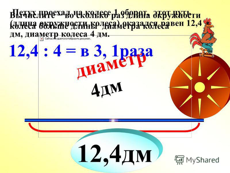 О А С Д О - центр ОА - радиус ( r ) СД - диаметр ( d ) d = 2r Длина окружности - С