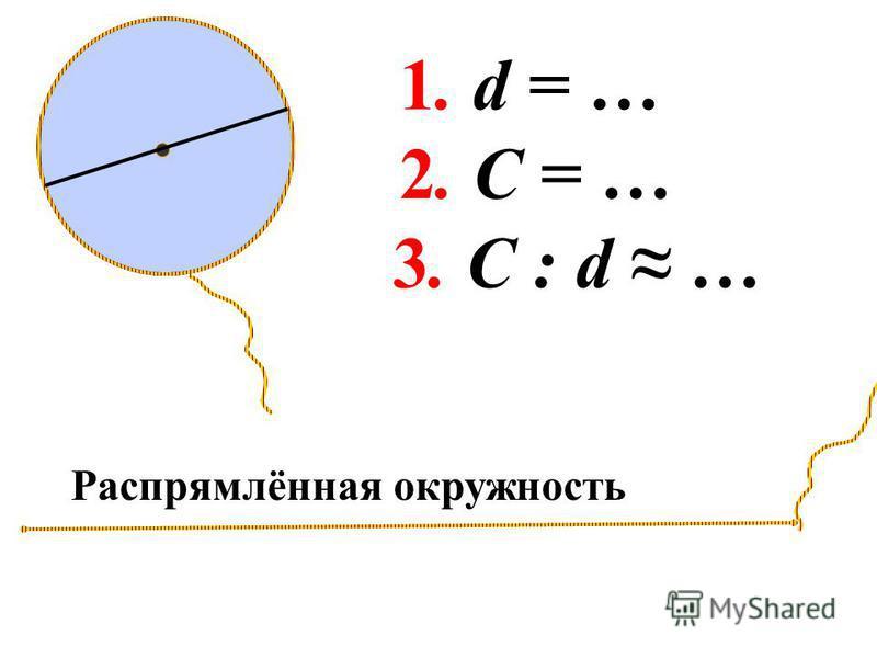 27,632 дм 4,4 дм Колесо проехало 1 оборот, этот путь (длина окружности колеса) оказался равен 27,632 дм, радиус колеса 4,4 дм. Вычислите во сколько раз длина окружности колеса больше длины диаметра колеса 4,4 2 = 8,8 (дм) - диаметр 27,632 : 8,8 = в 3