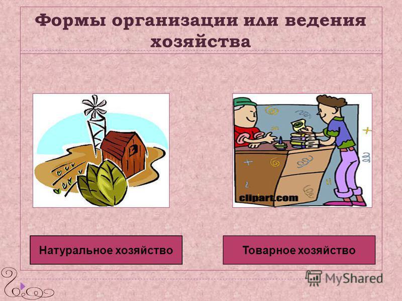 Формы организации или ведения хозяйства Натуральное хозяйство Товарное хозяйство
