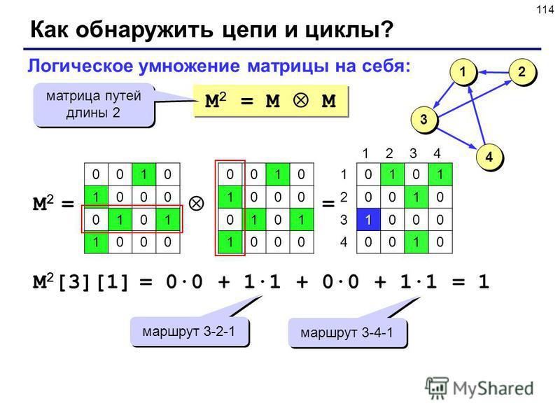 114 Как обнаружить цепи и циклы? M 2 = M M Логическое умножение матрицы на себя: матрица путей длины 2 0010 1000 0101 1000 M2 =M2 = 0010 1000 0101 1000 = 0101 0010 1000 0010 1 1 3 3 4 4 2 2 1234 1 2 3 4 M 2 [3][1] = 0·0 + 1·1 + 0·0 + 1·1 = 1 маршрут