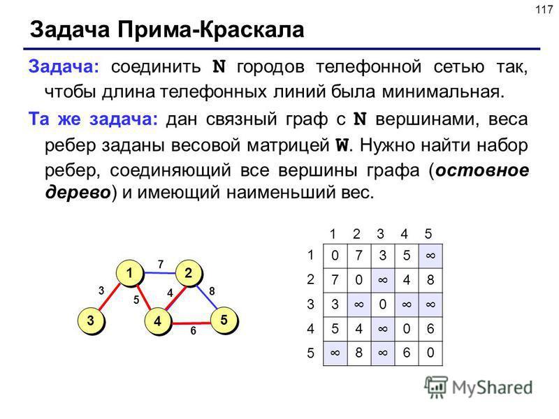 117 Задача Прима-Краскала Задача: соединить N городов телефонной сетью так, чтобы длина телефонных линий была минимальная. Та же задача: дан связный граф с N вершинами, веса ребер заданы весовой матрицей W. Нужно найти набор ребер, соединяющий все ве