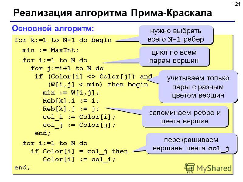 121 Реализация алгоритма Прима-Краскала for k:=1 to N-1 do begin min := MaxInt; for i:=1 to N do for j:=i+1 to N do if (Color[i] <> Color[j]) and (W[i,j] < min) then begin min := W[i,j]; Reb[k].i := i; Reb[k].j := j; col_i := Color[i]; col_j := Color