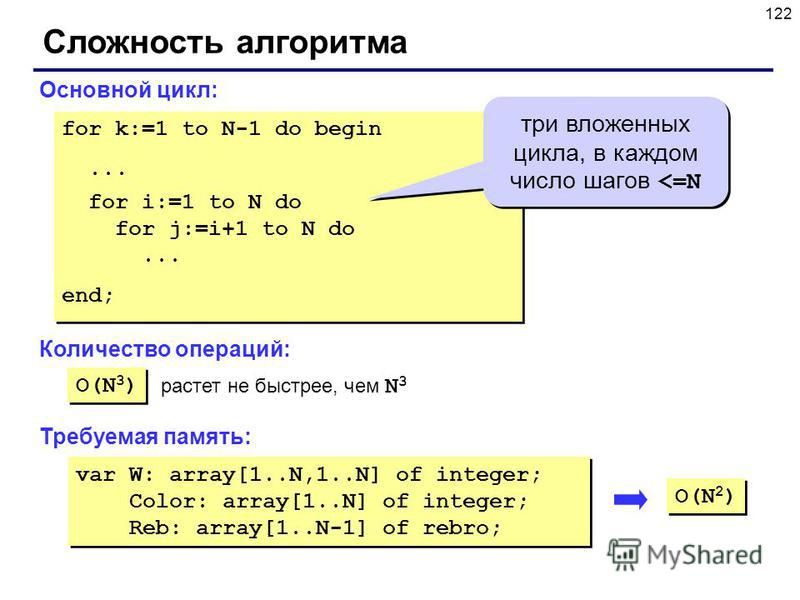 122 Сложность алгоритма Основной цикл: O(N 3 ) for k:=1 to N-1 do begin... for i:=1 to N do for j:=i+1 to N do... end; for k:=1 to N-1 do begin... for i:=1 to N do for j:=i+1 to N do... end; три вложенных цикла, в каждом число шагов <=N растет не быс