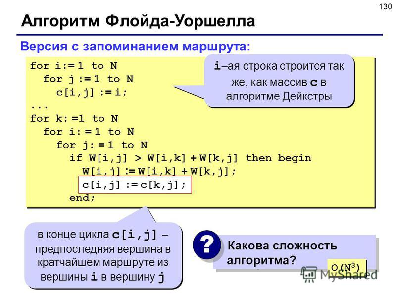 130 Алгоритм Флойда-Уоршелла Версия с запоминанием маршрута: for i:= 1 to N for j := 1 to N c[i,j] := i;... for k: =1 to N for i: = 1 to N for j: = 1 to N if W[i,j] > W[i,k] + W[k,j] then begin W[i,j] : = W[i,k] + W[k,j]; c[i,j] := c[k,j]; end; for i