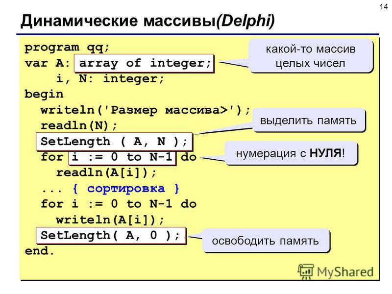 14 Динамические массивы(Delphi) program qq; var A: array of integer; i, N: integer; begin writeln('Размер массива>'); readln(N); SetLength ( A, N ); for i := 0 to N-1 do readln(A[i]);... { сортировка } for i := 0 to N-1 do writeln(A[i]); SetLength( A
