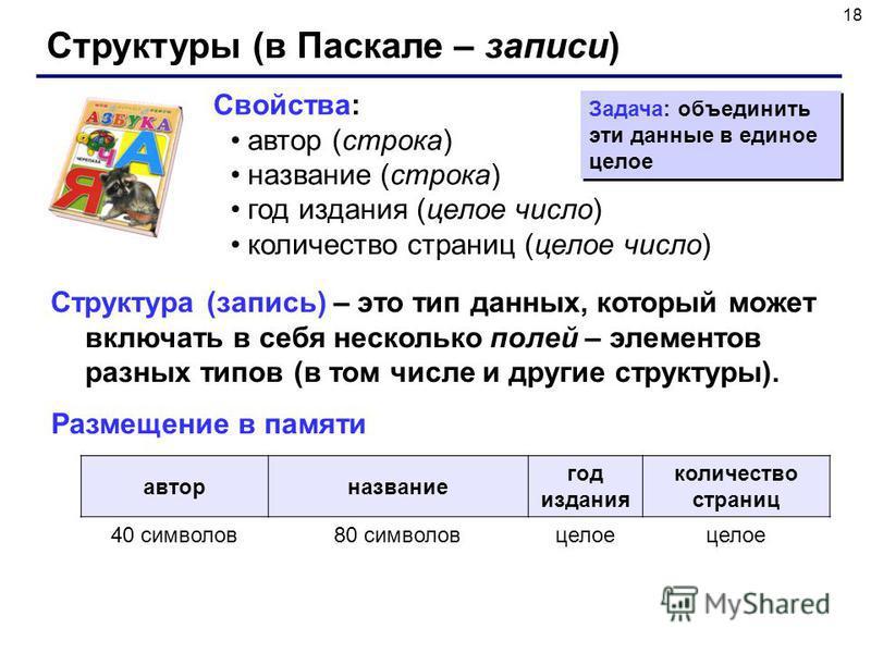 18 Структуры (в Паскале – записи) Структура (запись) – это тип данных, который может включать в себя несколько полей – элементов разных типов (в том числе и другие структуры). Свойства: автор (строка) название (строка) год издания (целое число) колич