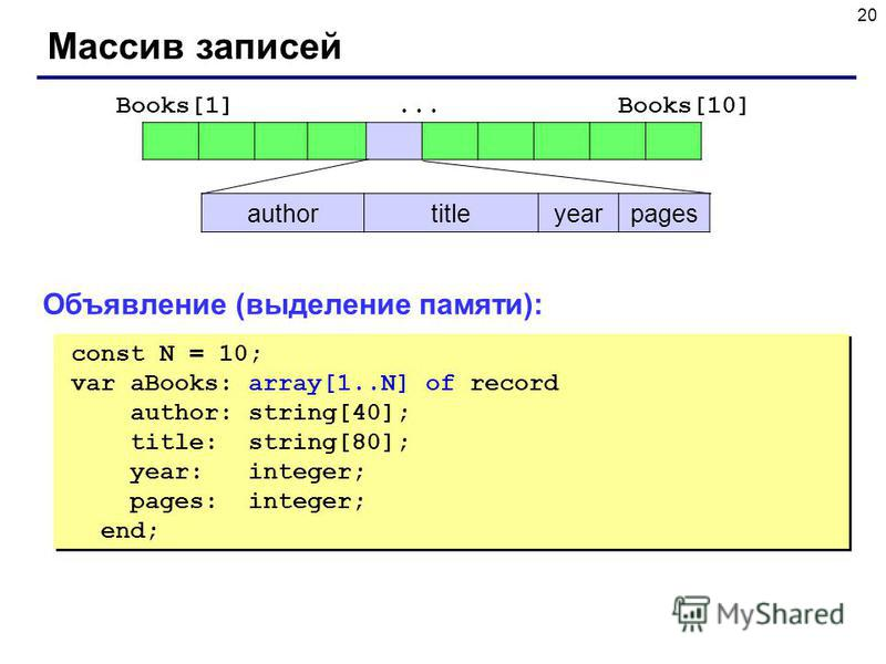 20 Массив записей Объявление (выделение памяти): const N = 10; var aBooks: array[1..N] of record author: string[40]; title: string[80]; year: integer; pages: integer; end; const N = 10; var aBooks: array[1..N] of record author: string[40]; title: str