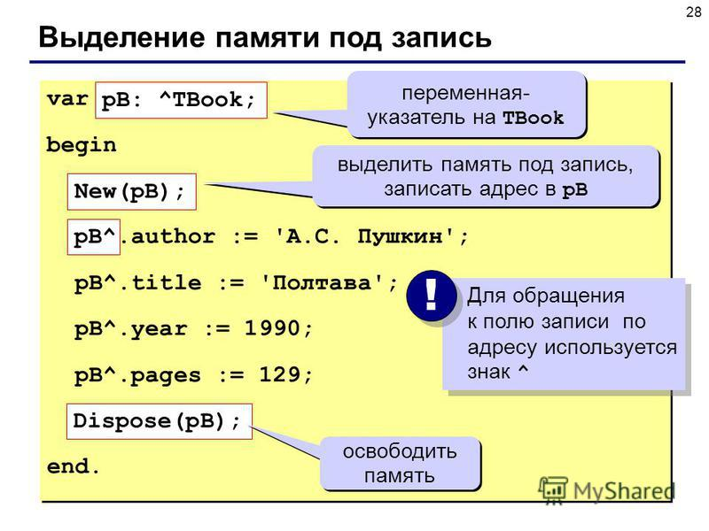 28 Выделение памяти под запись var pB: ^TBook; begin New(pB); pB^.author := 'А.С. Пушкин'; pB^.title := 'Полтава'; pB^.year := 1990; pB^.pages := 129; Dispose(pB); end. var pB: ^TBook; begin New(pB); pB^.author := 'А.С. Пушкин'; pB^.title := 'Полтава