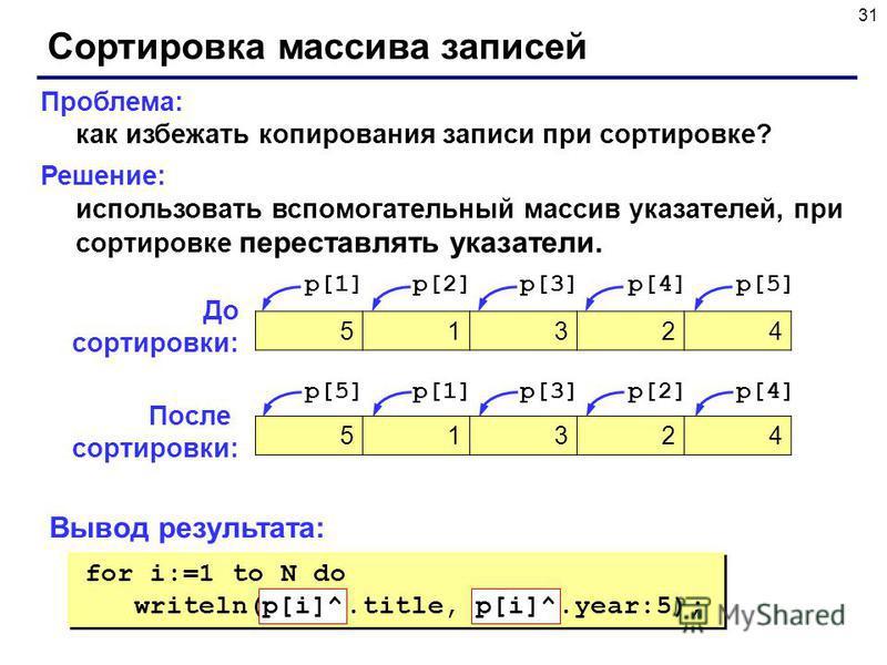 31 Сортировка массива записей Проблема: как избежать копирования записи при сортировке? Решение: использовать вспомогательный массив указателей, при сортировке переставлять указатели. 51324 p[1]p[2]p[3]p[4]p[5] p[1]p[3]p[2]p[4] До сортировки: После с