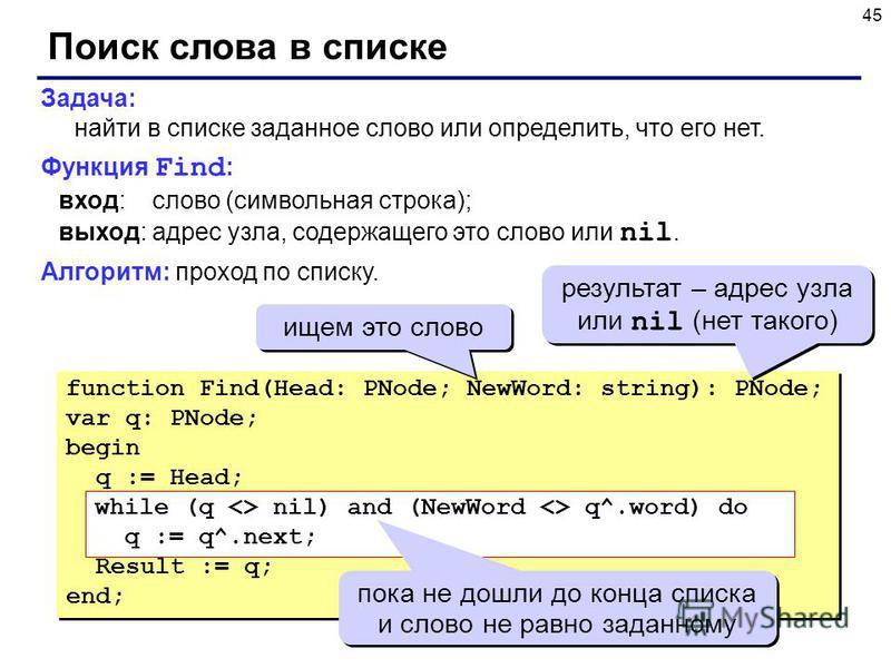 45 Поиск слова в списке Задача: найти в списке заданное слово или определить, что его нет. Функция Find : вход: слово (символьная строка); выход: адрес узла, содержащего это слово или nil. Алгоритм: проход по списку. function Find(Head: PNode; NewWor