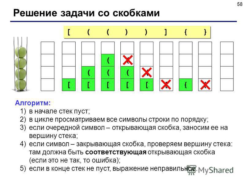 58 Решение задачи со скобками Алгоритм: 1)в начале стек пуст; 2)в цикле просматриваем все символы строки по порядку; 3)если очередной символ – открывающая скобка, заносим ее на вершину стека; 4)если символ – закрывающая скобка, проверяем вершину стек