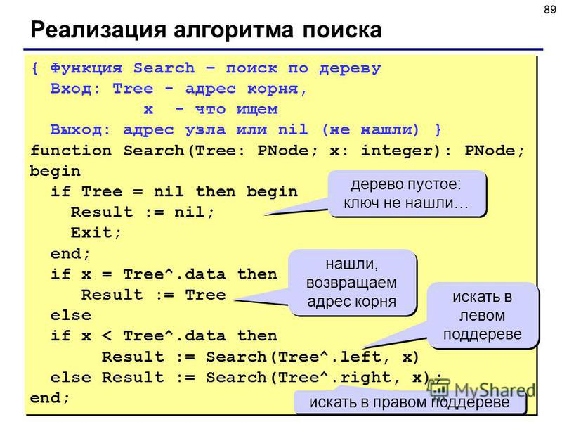 89 Реализация алгоритма поиска { Функция Search – поиск по дереву Вход: Tree - адрес корня, x - что ищем Выход: адрес узла или nil (не нашли) } function Search(Tree: PNode; x: integer): PNode; begin if Tree = nil then begin Result := nil; Exit; end;