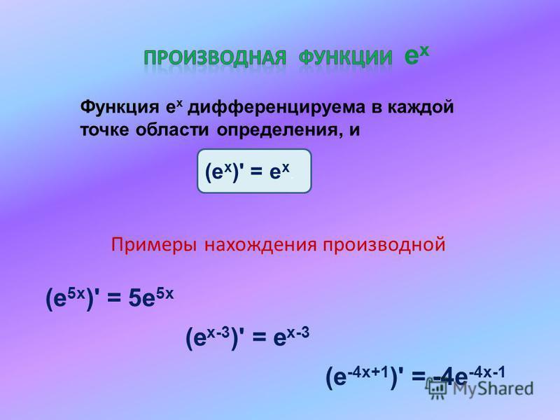 Функция е х дифференцируема в каждой точке области определения, и (е х )' = е х. (е х-3 )' = е х-3 (е -4 х+1 )' = -4 е -4 х-1 (е 5 х )' = 5 е 5 х Примеры нахождения производной