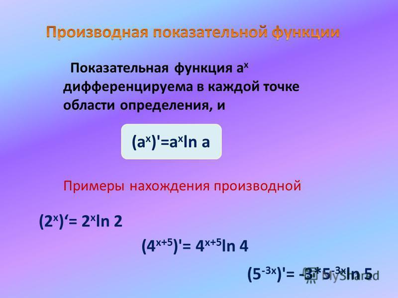 Показательная функция а х дифференцируема в каждой точке области определения, и (а x )'=а х ln а Примеры нахождения производной (2 x )= 2 х ln 2 (5 -3 х )'= -3*5 -3 х ln 5 (4 x+5 )'= 4 х+5 ln 4