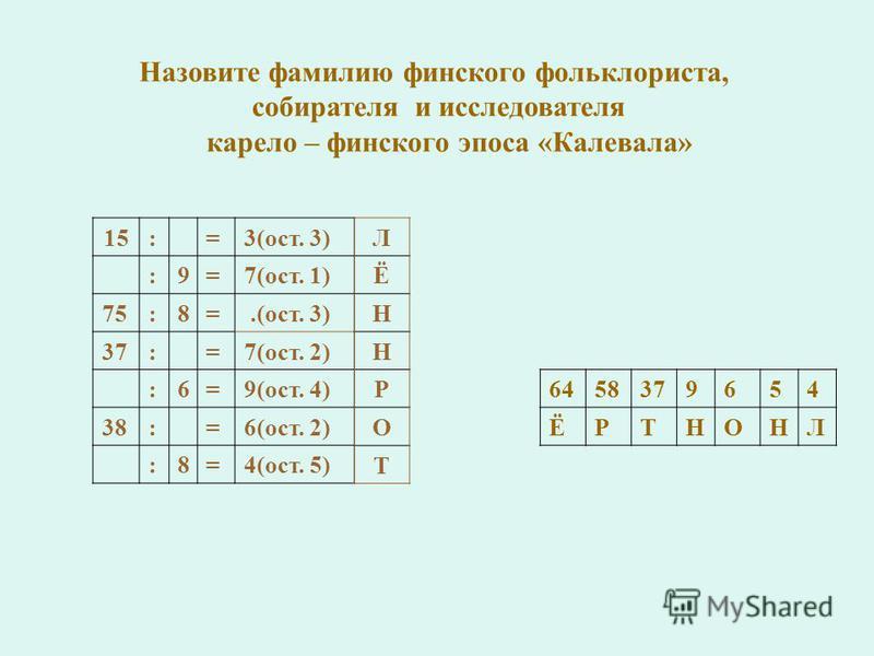 Назовите фамилию финского фольклориста, собирателя и исследователя карело – финского эпоса «Калевала» 15:=3(ост. 3) :9=7(ост. 1) 75:8=.(ост. 3) 37:=7(ост. 2) :6=9(ост. 4) 38:=6(ост. 2) :8=4(ост. 5) 6458379654 ЁРТНОНЛ Л Ё Н Н Р О Т