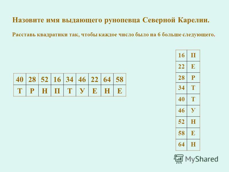 Назовите имя выдающего руно певца Северной Карелии. Расставь квадратики так, чтобы каждое число было на 6 больше следующего. 402852163446226458 ТРНПТУЕНЕ 16П 22Е 28Р 34Т 40Т 46У 52Н 58Е 64Н