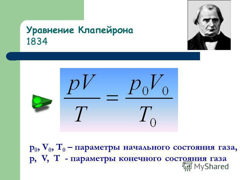 p 0, V 0, T 0 – параметры начального состояния газа, p, V, T - параметры конечного состояния газа Уравнение Клапейрона 1834