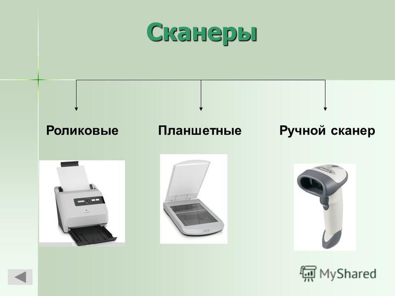 Сканеры Планшетные РоликовыеРучной сканер