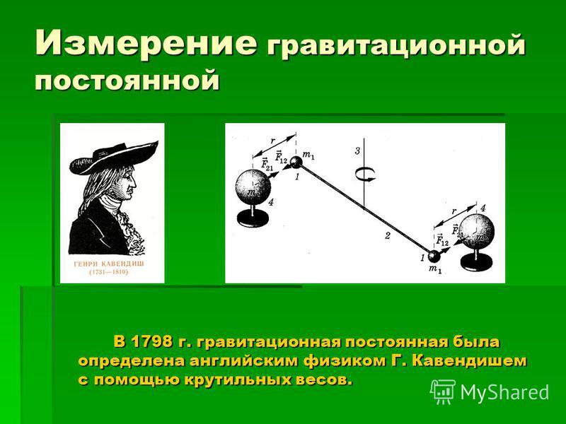 Измерение гравитационной постоянной В 1798 г. гравитационная постоянная была определена английским физиком Г. Кавендишем с помощью крутильных весов.