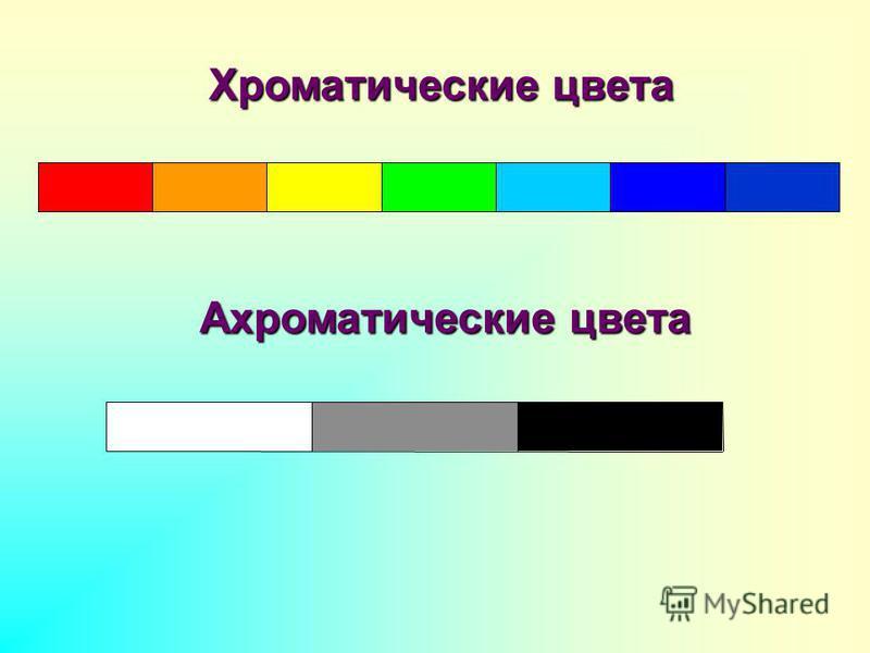 Хроматические цвета Ахроматические цвета