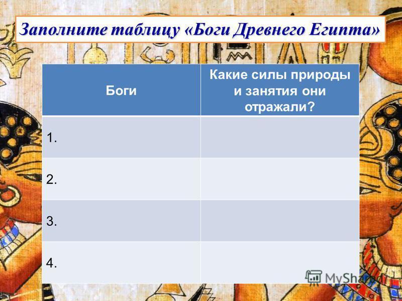 Боги Какие силы природы и занятия они отражали? 1. 2. 3. 4. Заполните таблицу «Боги Древнего Египта»