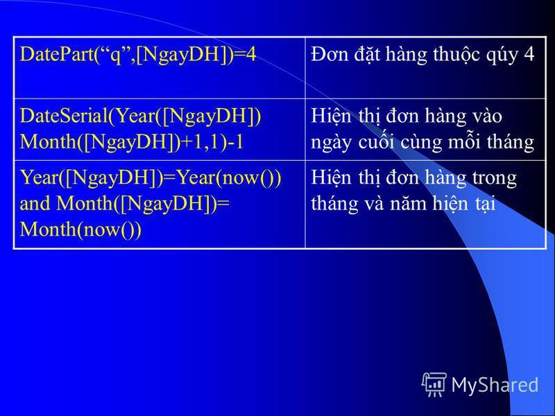 DatePart(q,[NgayDH])=4Đơn đt hàng thuc qúy 4 DateSerial(Year([NgayDH]) Month([NgayDH])+1,1)-1 Hin th đơn hàng vào ngày cui cùng mi tháng Year([NgayDH])=Year(now()) and Month([NgayDH])= Month(now()) Hin th đơn hàng trong tháng và năm hin ti