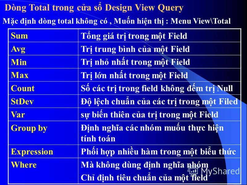 Dòng Total trong ca s Design View Query Mc đnh dòng total không có, Mun hin th : Menu View\Total SumTng giá tr trong mt Field AvgTr trung bình ca mt Field MinTr nh nht trong mt Field MaxTr ln nht trong mt Field CountS các tr trong field không đm tr N
