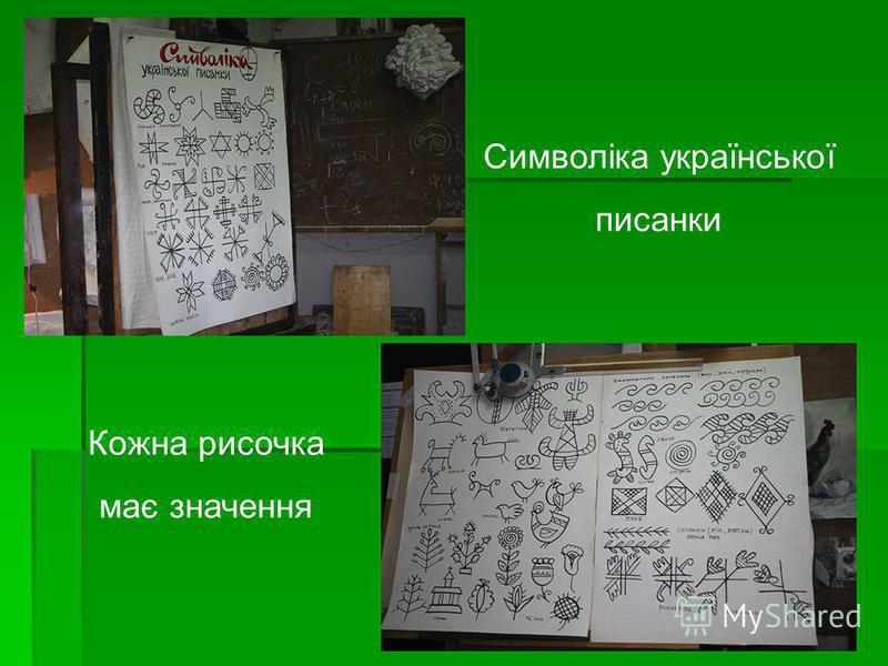 Символіка української писанки Кожна рисочка має значення