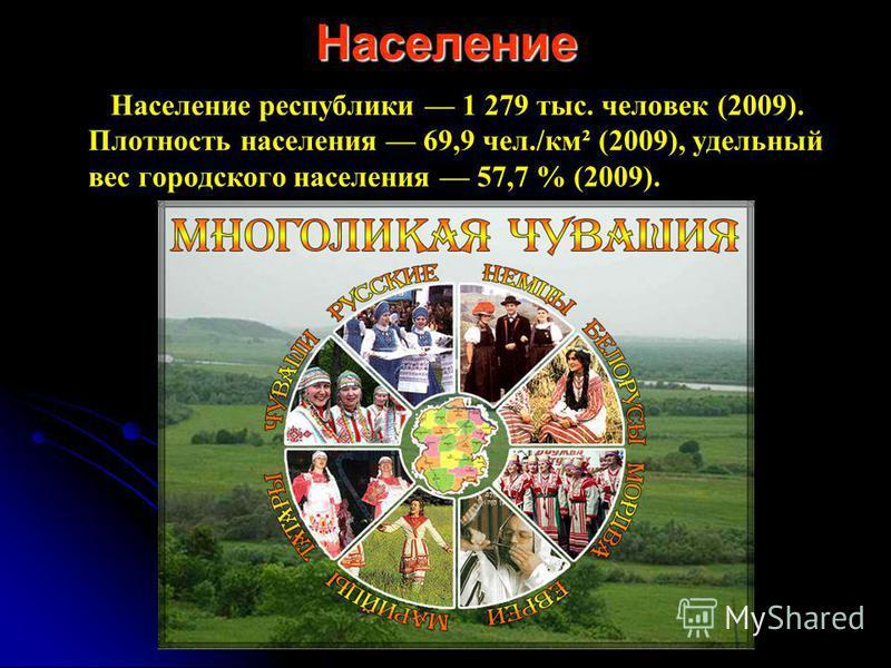 Население Население республики 1 279 тыс. человек (2009). Плотность населения 69,9 чел./км² (2009), удельный вес городского населения 57,7 % (2009).