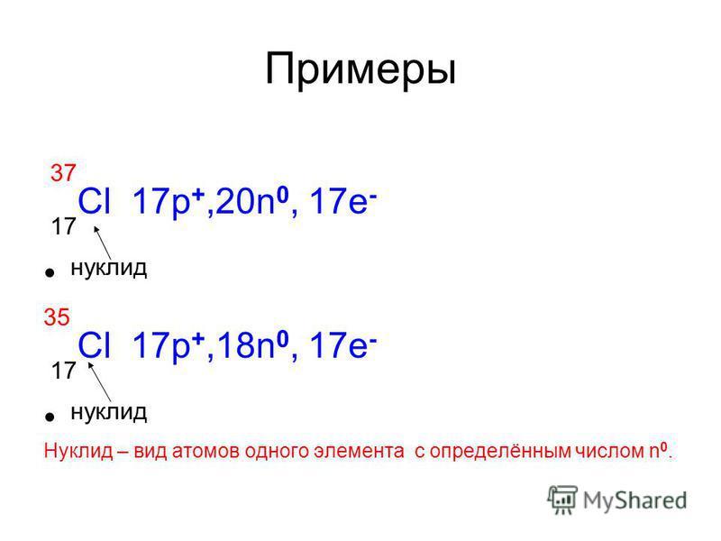Примеры 37 Cl 17p +,20n 0, 17e - 17 нуклид 35 Cl 17p +,18n 0, 17e - 17 нуклид Нуклид – вид атомов одного элемента с определённым числом n 0.