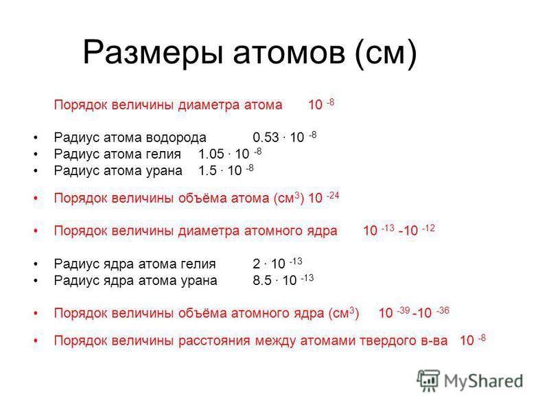 Размеры атомов (см) Порядок величины диаметра атома 10 -8 Радиус атома водорода 0.53. 10 -8 Радиус атома гелия 1.05. 10 -8 Радиус атома урана 1.5. 10 -8 Порядок величины объёма атома (см 3 )10 -24 Порядок величины диаметра атомного ядра 10 -13 -10 -1