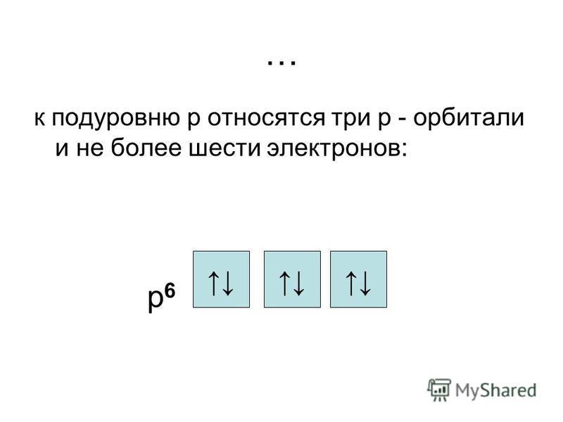 … к подуровню р относятся три р - орбитали и не более шести электронов: p 6