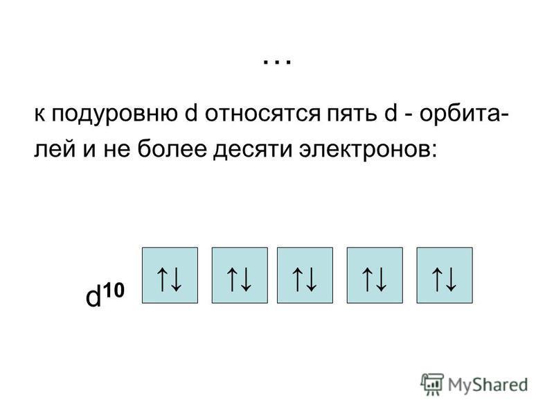 … к подуровню d относятся пять d - орбита- лей и не более десяти электронов: d 10
