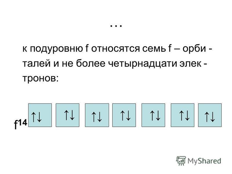 … к подуровню f относятся семь f – орбиталей и не более четырнадцати элек - тронов: f 14