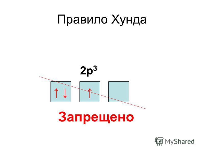 Правило Хунда 2 р 3 Запрещено