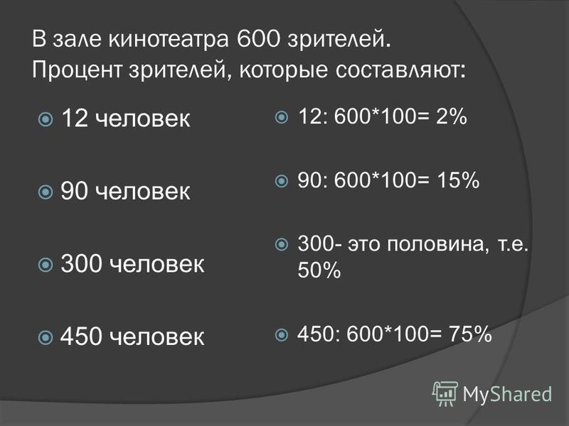 В зале кинотеатра 600 зрителей. Процент зрителей, которые составляют: 12 человек 90 человек 300 человек 450 человек 12: 600*100= 2% 90: 600*100= 15% 300- это половина, т.е. 50% 450: 600*100= 75%