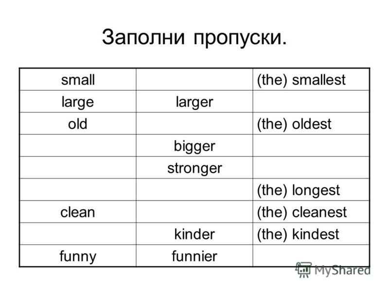 Заполни пропуски. small(the) smallest largelarger old(the) oldest bigger stronger (the) longest clean(the) cleanest kinder(the) kindest funnyfunnier