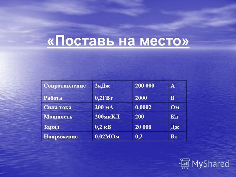 «Поставь на место» Сопротивление 2 к Дж 200 000А Работа 0,2ГВт 2000В Сила тока 200 мА0,0002Ом Мощность 200 мкКЛ200Кл Заряд 0,2 кВ20 000Дж Напряжение 0,02МОм 0,2Вт