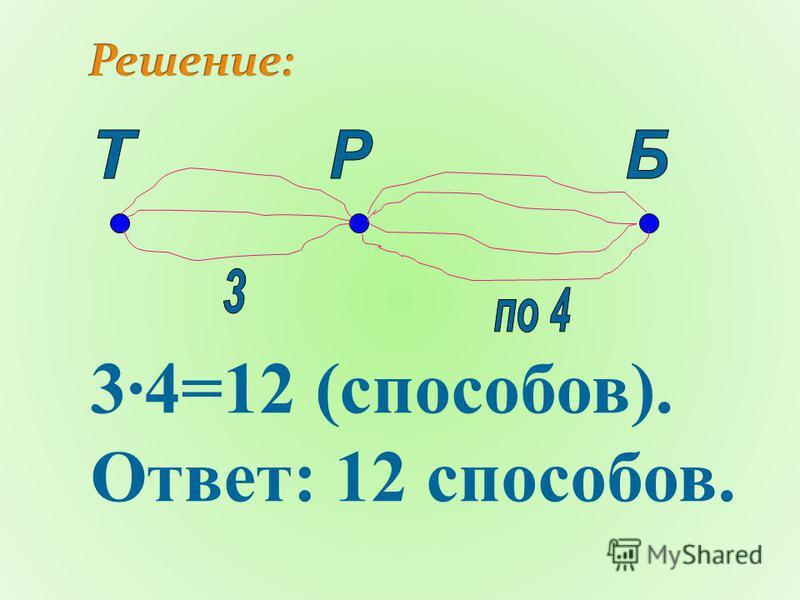 34=12 (способов). Ответ: 12 способов.