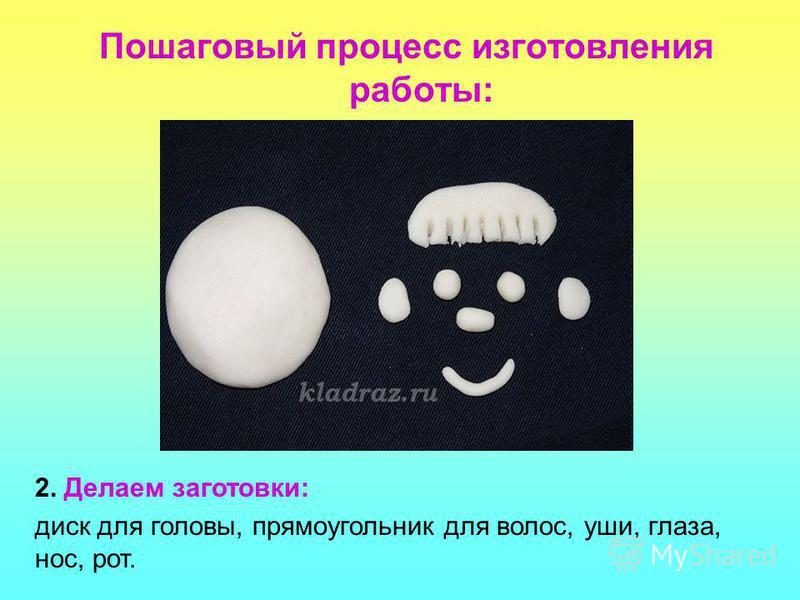 Пошаговый процесс изготовления работы: 2. Делаем заготовки: диск для головы, прямоугольник для волос, уши, глаза, нос, рот.